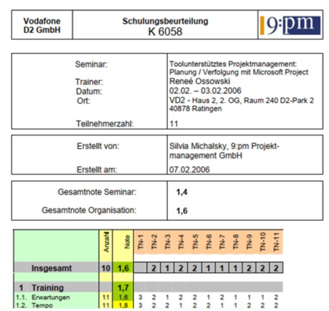 Es handelt sich um eine Beurteilung für ein MS Project Seminar bei Vodafone. 11 Teilnehmer, Durchschnitts Note 1,4.