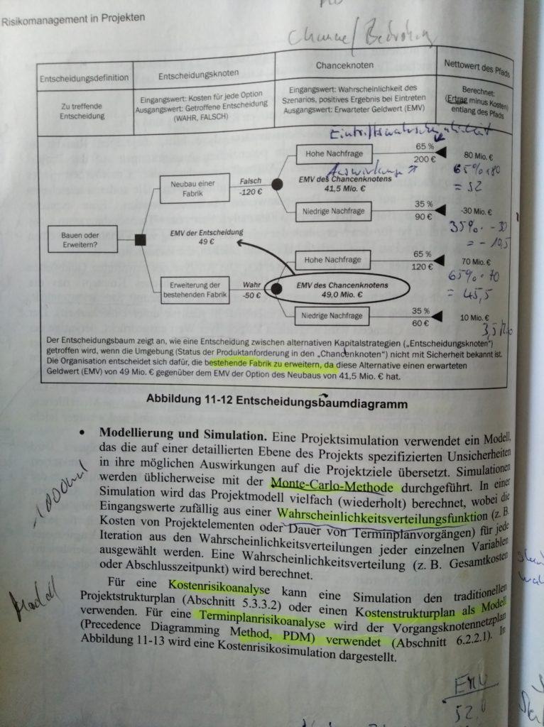 Seite 258 im PmBok Guide 3th. Das Thema Modellierung und Simulation befasste sich unter anderem mit der Monte Carlo Analyse