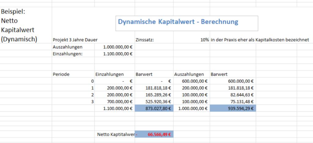 Beispiel: Dynamische Kapitalwertmethode