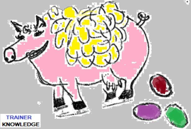 Eine Eierlegende Wollmilchsau