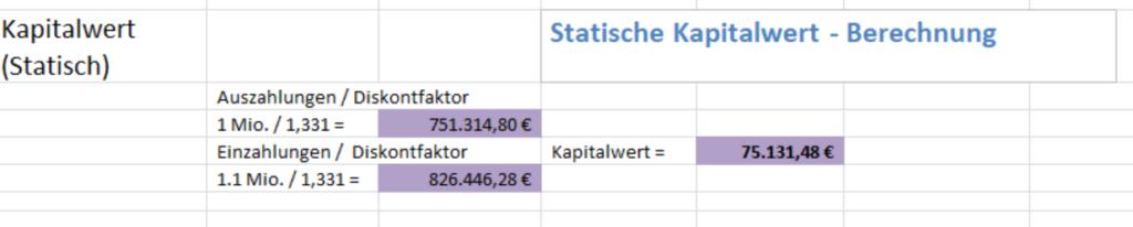 Beispiel: Statische Kapitalwertmethode